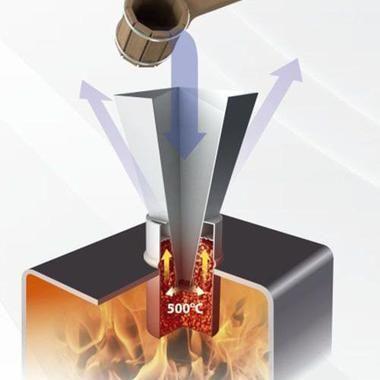 Схема использования парогенератора Кратер